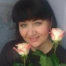 Усова Ирина Викторовна